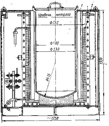 Схема индукционной тигельной