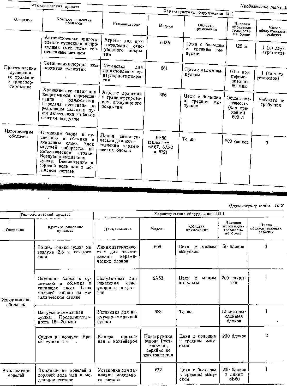 функциональная схема термопластавтомата